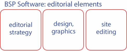 BSP Software editorial elements