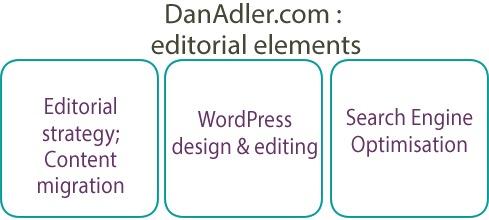 Dan Adler editorial elements