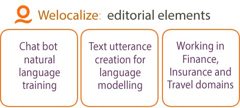 Welocalize, natural language training, editorial work
